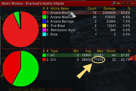 Ever's 71k Arcane Blast crit
